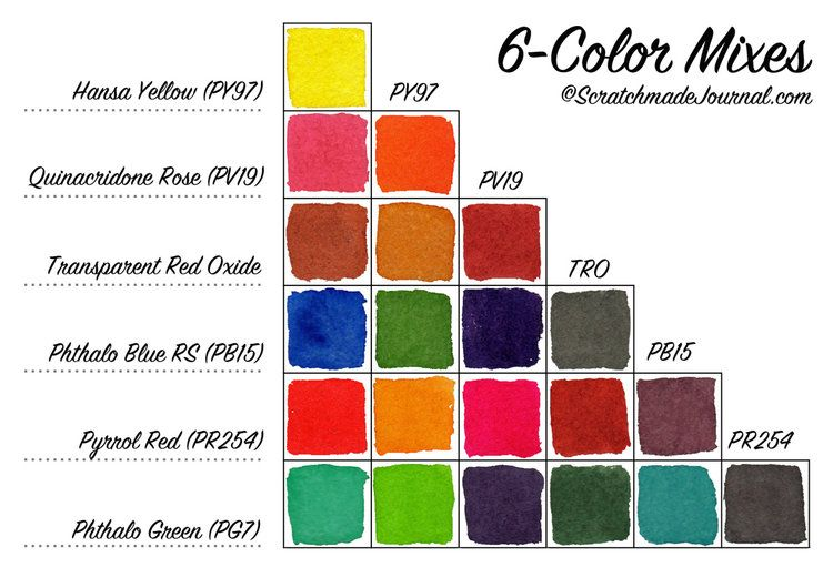 6 Color Watercolor Palette Color Mixing Chart Color Mixing Color