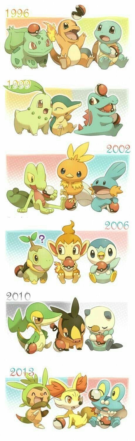 Starter Pokémon, timeline, text, Bulbasaur, Charmander