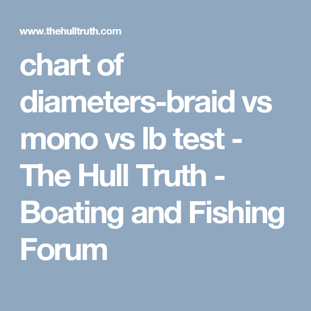 Chart Of Diameters Braid Vs Mono Lb Test The Hull Truth Boating And Fishing Forum