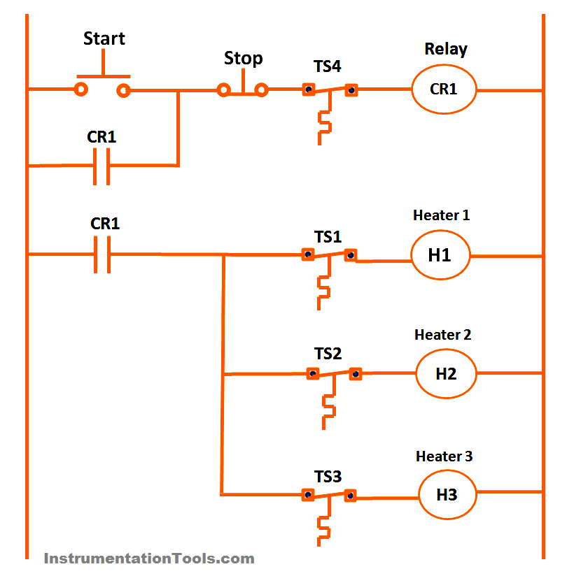 PLC Program for Temperature Control using Thermostat | fred in 2019 | Ladder logic, Electrical