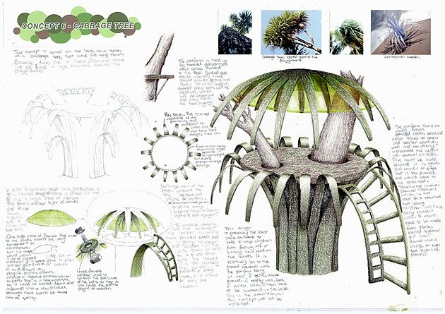 A2 Design And Technology Coursework Examples - image 3