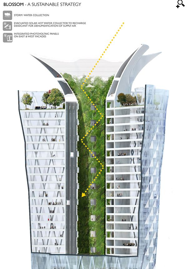 The inside of the tower is devoted to the guiding principles of the Rukun Negara, including a Sky Walk cafe atop the tower, & a 20 story tall Hall of Hibiscuses- a vertical, living garden celebrating the national flower of Malaysia.