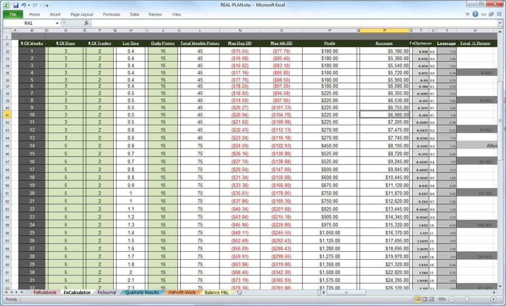 Greg Thurmans Trading Journal Spreadsheet And Day Trading Excel Template Option Trading Spreadsheet Excel Templates