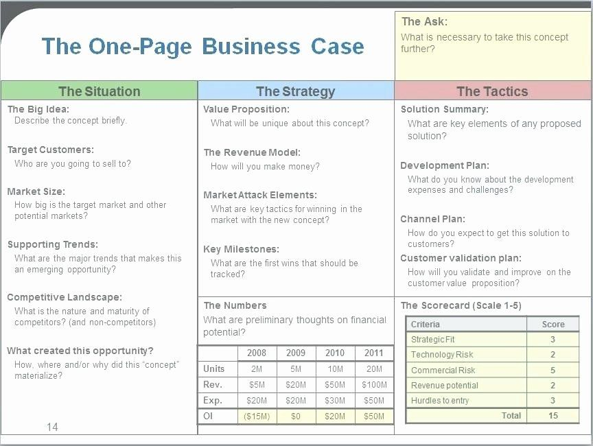 Free Business Case Templates Smartsheet Throughout Template For Business Case Presentation Business Case Template Case Presentation Business Case