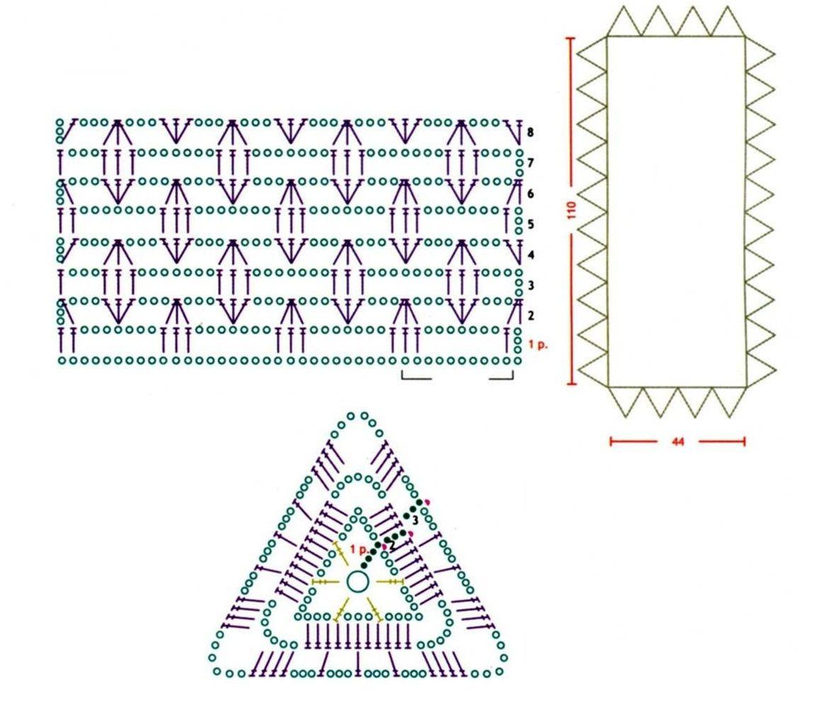 Poncho Red Cuadrada Patron - Patrones Crochet   Ponchos, Capas a ...