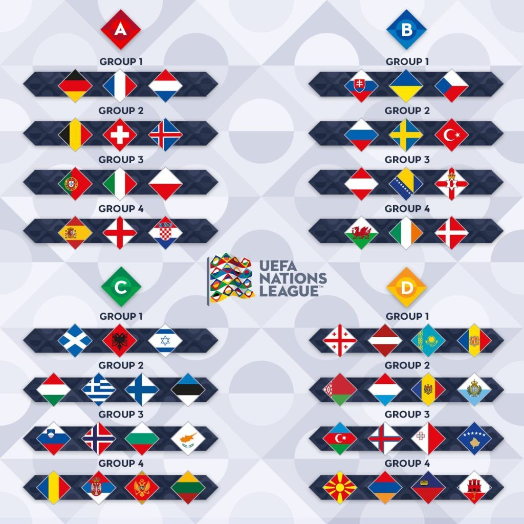 Uefa Nations League Groups League National Free Football