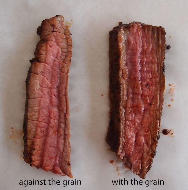 how to cut roast grain
