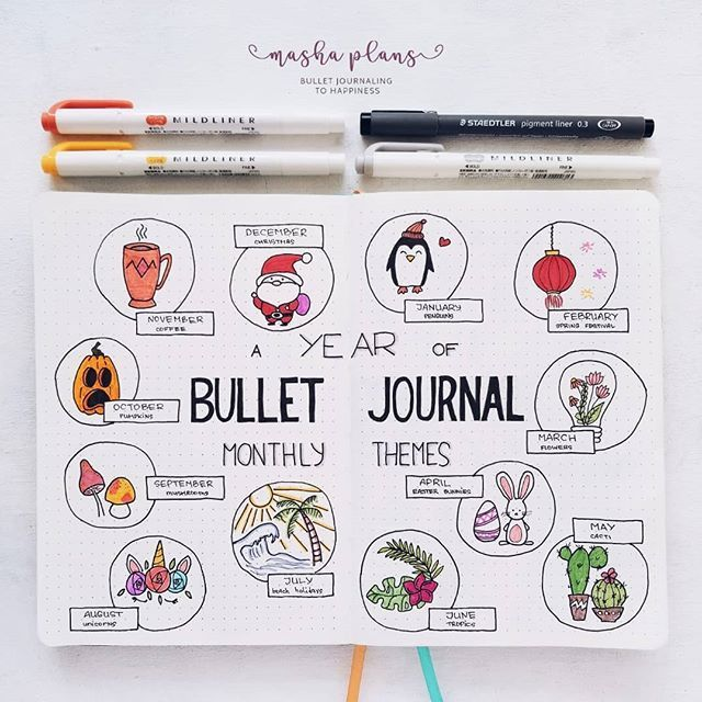 The Ultimate List of Bullet Journal Theme Ideas