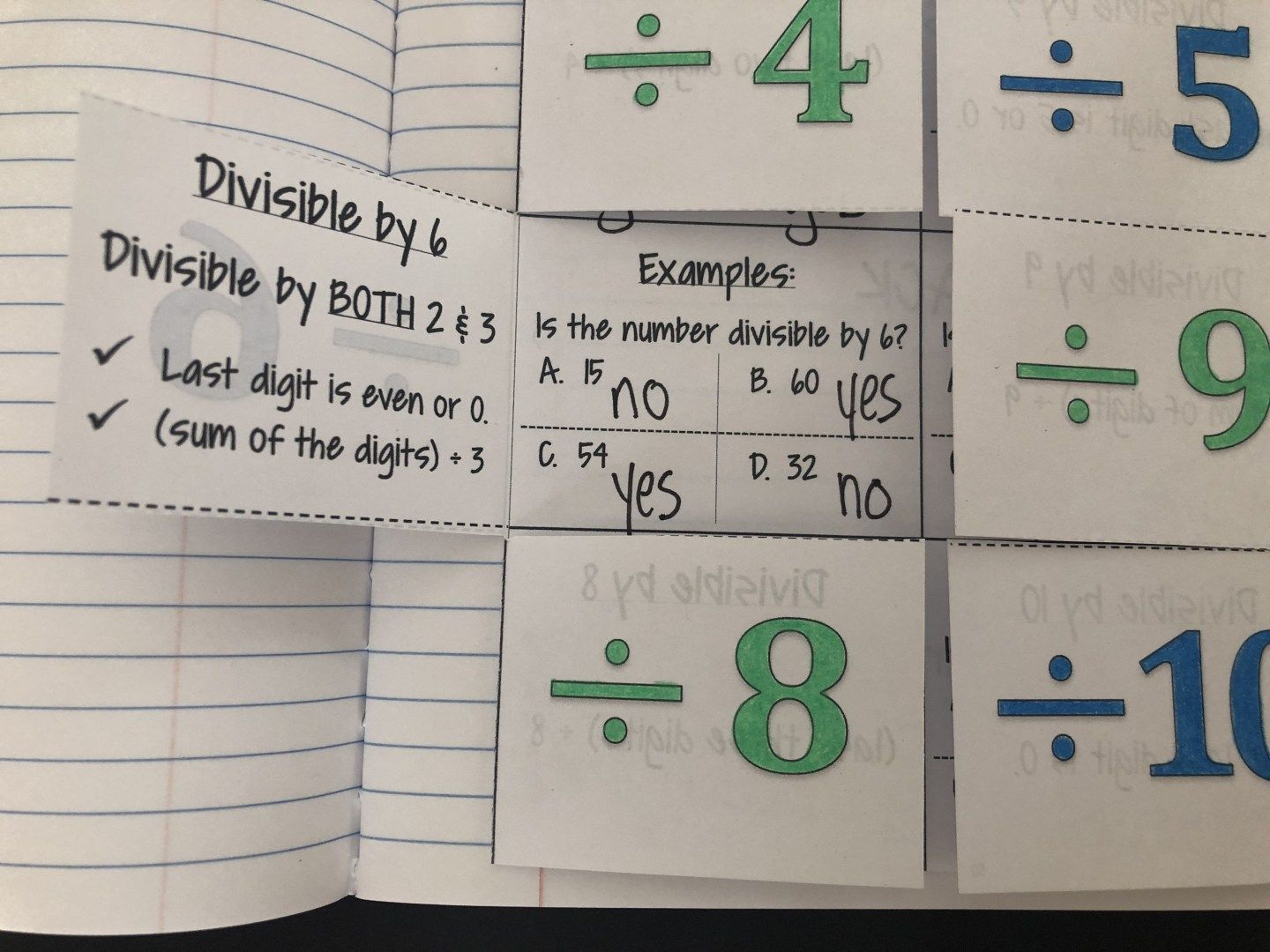 Divisibility Rules Worksheet   Printable Worksheets and Activities for  Teachers [ 1080 x 1440 Pixel ]