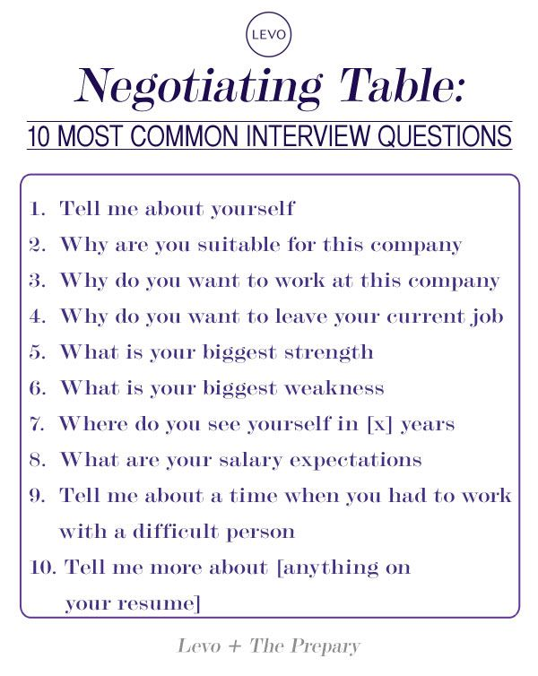 negotiating table answer the 10 most common interview questions