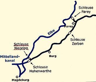 https://de.wikipedia.org/wiki/Niegripper_Verbindungskanal