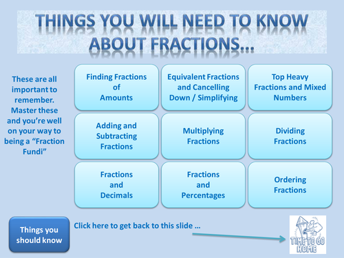 Fraction Revision for Years 6 - 9 - \