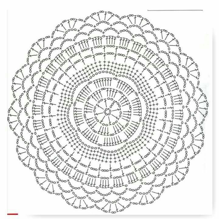 Schema mandala | tejidos propios al crochet | Pinterest | Crochet ...