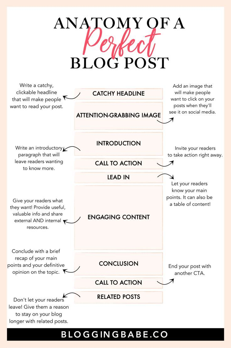 Anatomy of a perfect blog post: Do you want to learn how to write blog posts that will bring you traffic and money? Earn money online with passive income thanks to this strategic way to write blog posts that will make your blog grow, bring you more traffic, and earn more money! #howtowriteblogposts #passiveincome #blogging #blogtips #makemoneyblogging #earnmoneyonline #blogtraffic #growyourblog #onlinebusiness