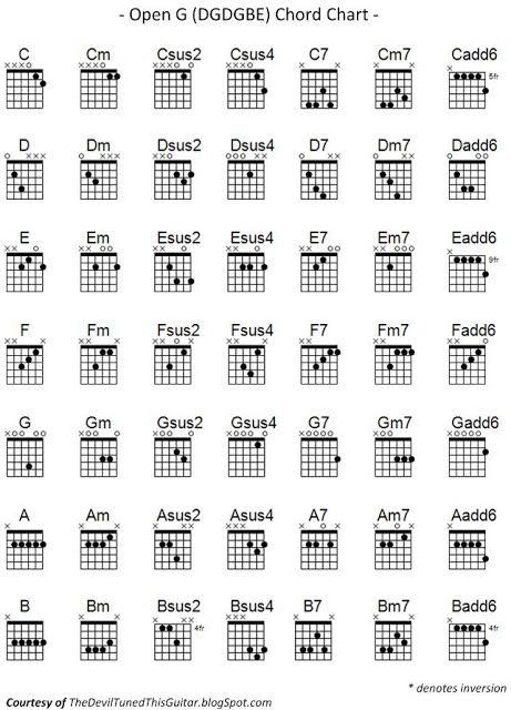 The Devil Tuned This Guitar Open G Chord Chart Guitars Lessons