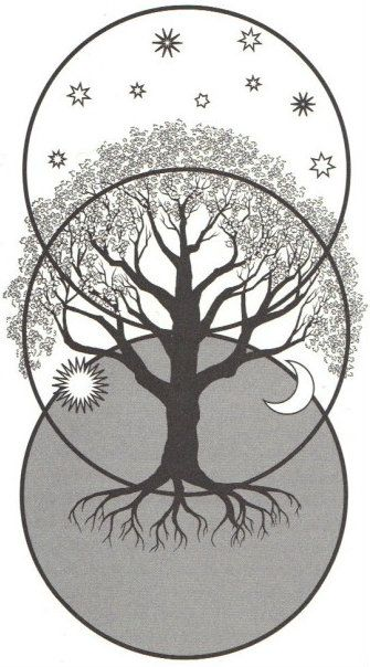 Future Tattoo This Is Called The World Tree It Shows The