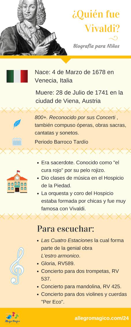 Quién Fue Antonio Vivaldi Biografía Para Niños Compositores De Musica Clasica Compositores Musica Educacion Musical