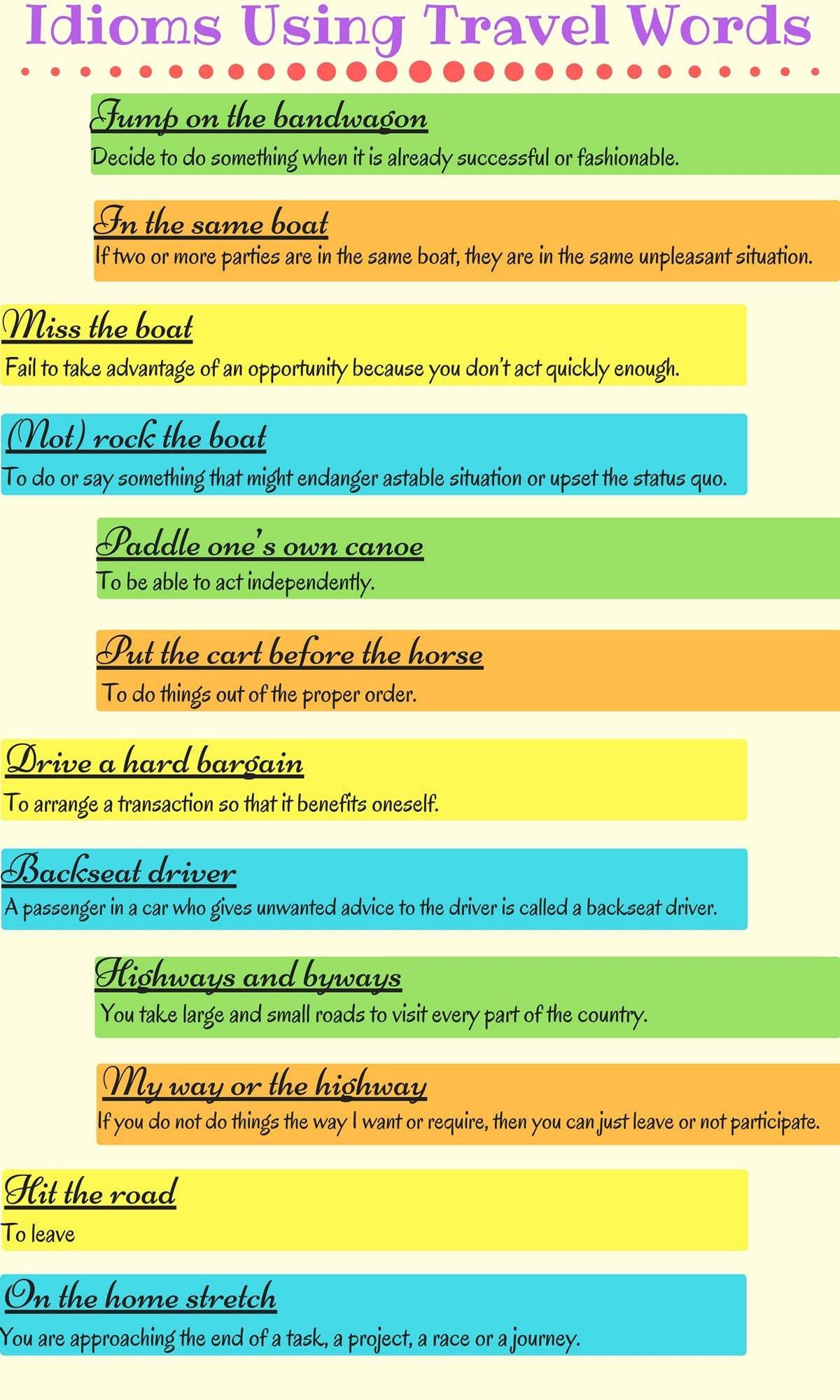 Common Idioms about Transport and Travel