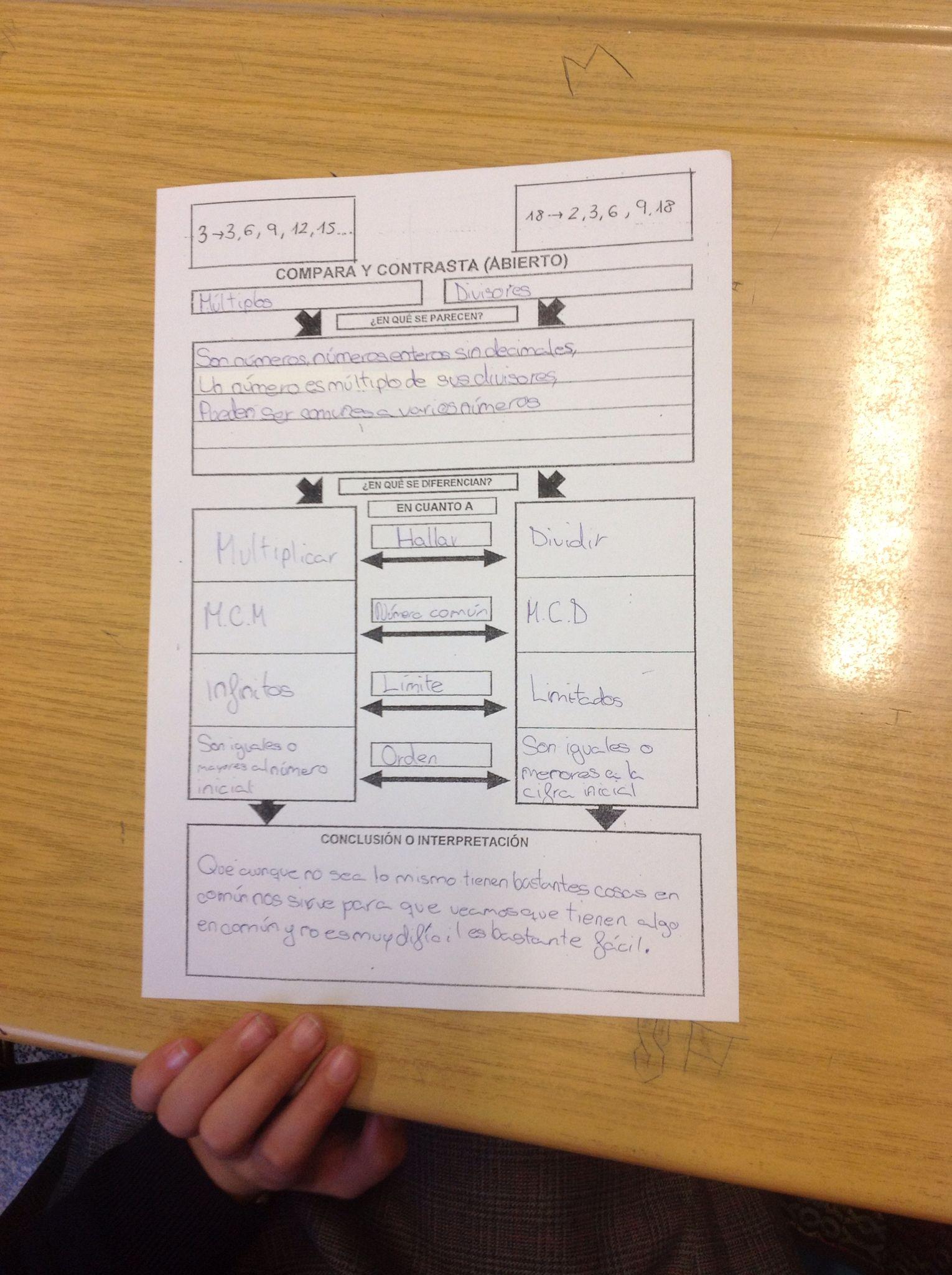 Increíble Mcm Hoja GCF Inspiración - hojas de trabajo para niños ...