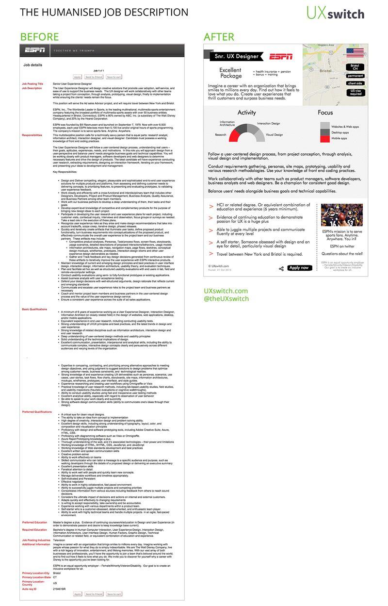 Design Teardown Uxswitch Reinventing The Job Description Con Immagini