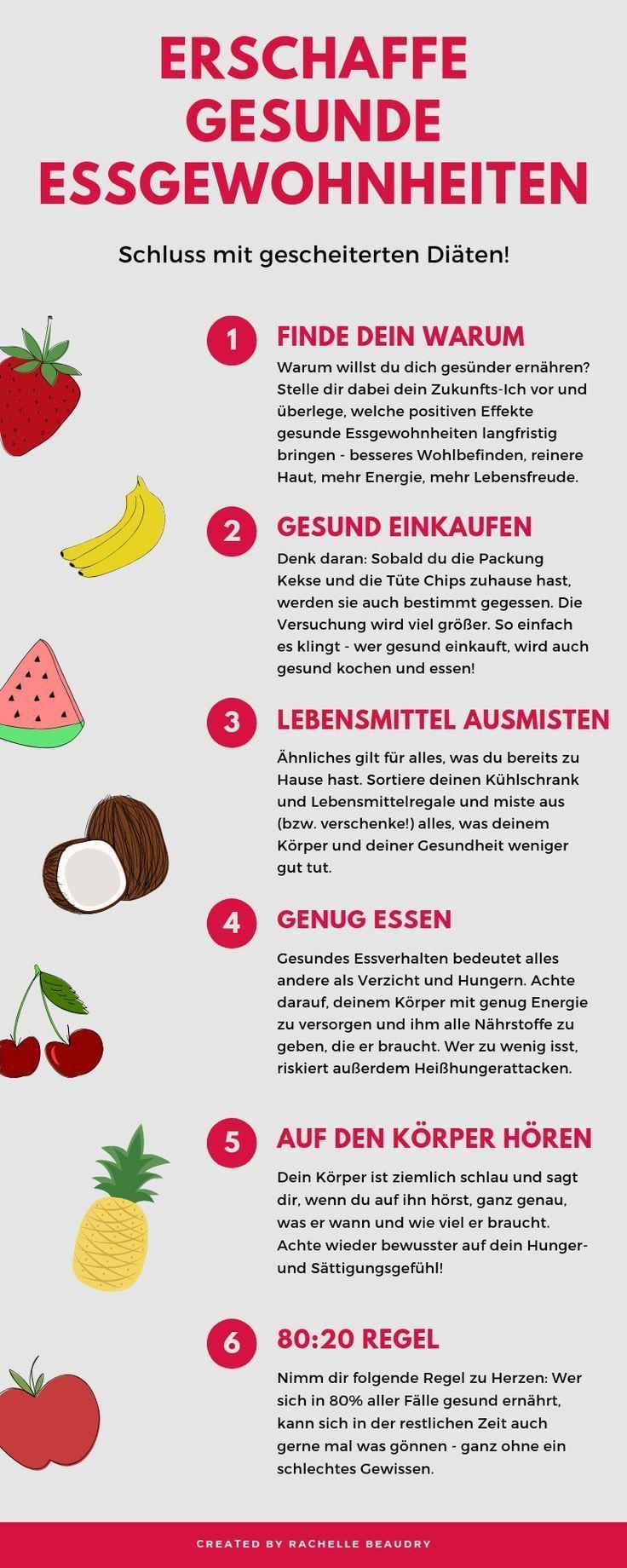 Gesunde Essgewohnheiten entwickeln - Klara Fuchs #healthyliving Gesunde Essgewohnheiten entwickeln....