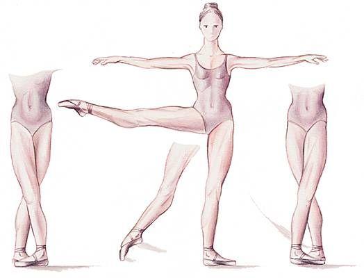 Resultat d'imatges de Battement ballet