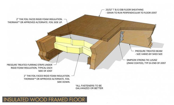 Image Result For How To Insulate Shed Floor Prefab Shed Kits