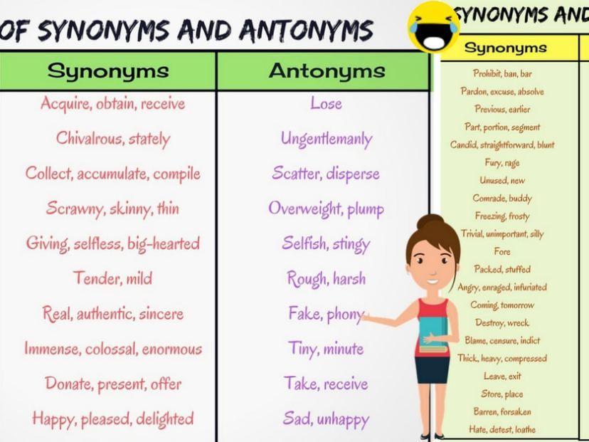 topics synonyms by Marta Turetska