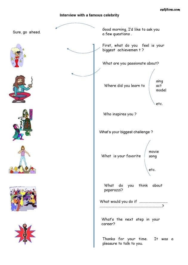 11 Rocking Role Play Speaking Activities for Language ...