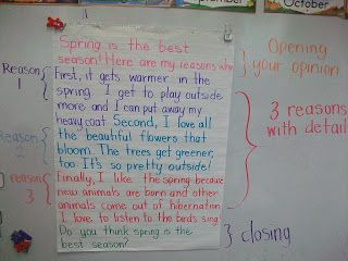 Sarah's First Grade Snippets: Opinion Writing