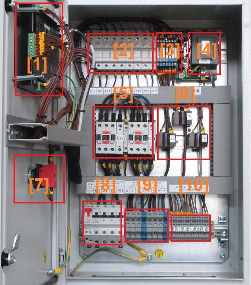 Diesel Generator Control Panel Equipped With Bek3 Diesel Generators Generation Electrical Panel Wiring