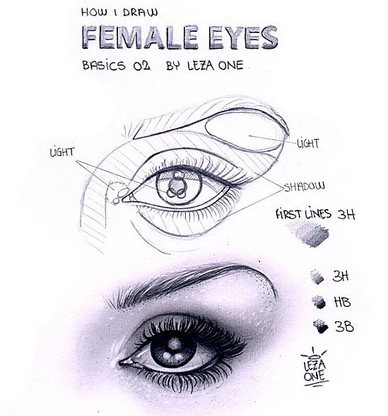 """Useful chart """"how to draw female eyes"""""""