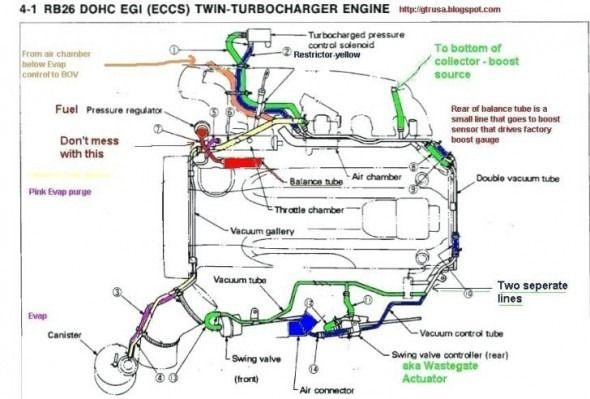 Rb26 Wiring Diagram Nissan Skyline Gt Nissan Gt Turbocharger