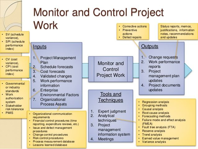Image Result For Project Management Strategy Template  Project