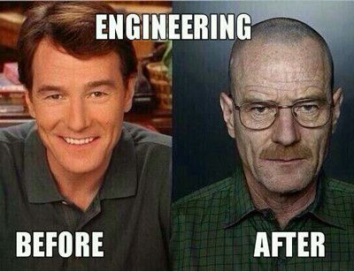 071e63ef539206bcd903e2248fc19080 funny memes [engineering before and after ] ha ha ha