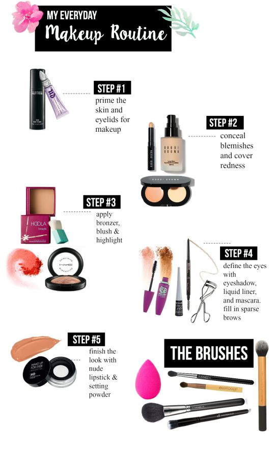 Makeup Routine With Images Makeup Routine Everyday Makeup