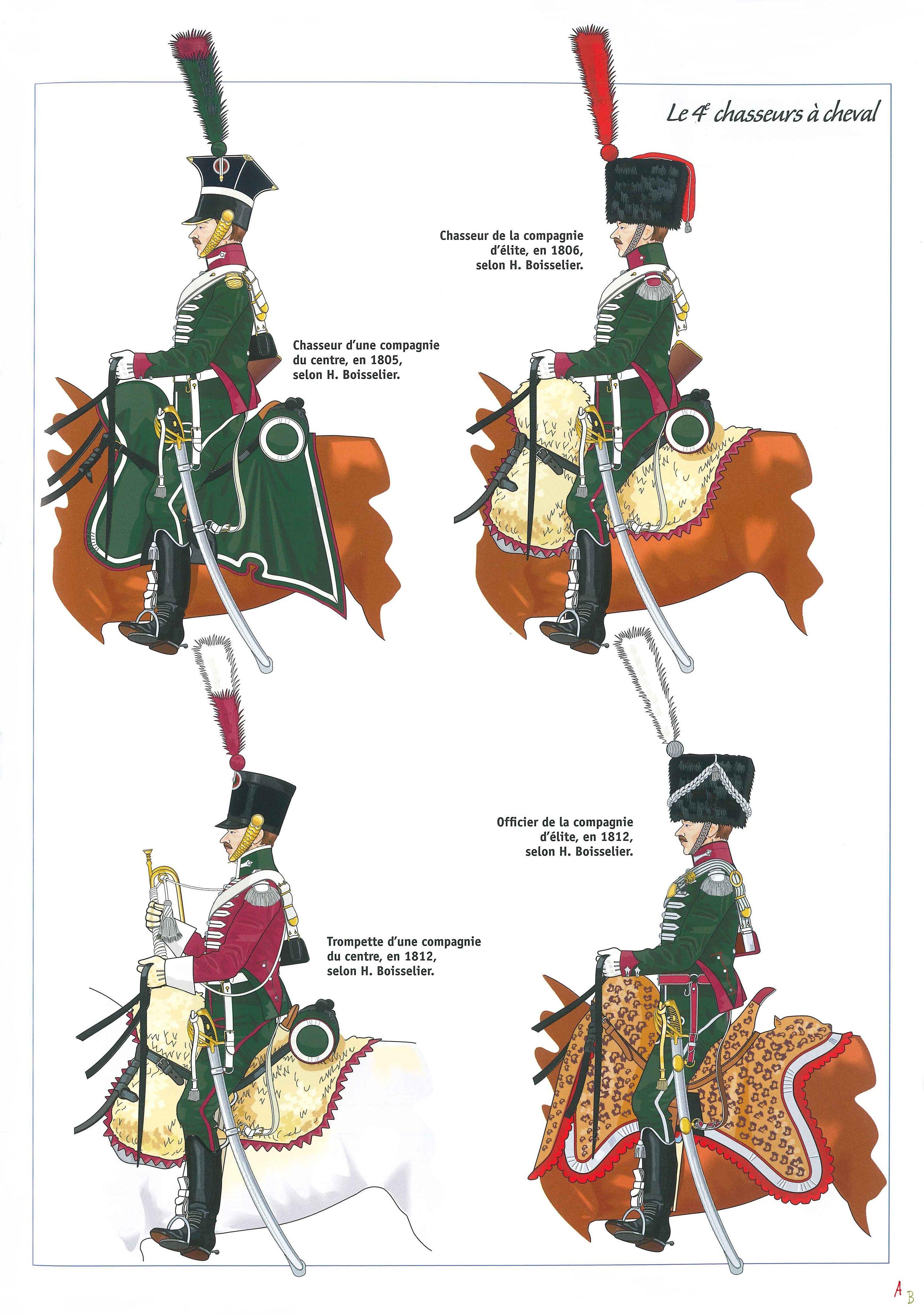 Regno d'Italia, 20° Rgt Cacciatori a cavallo   Napoleone
