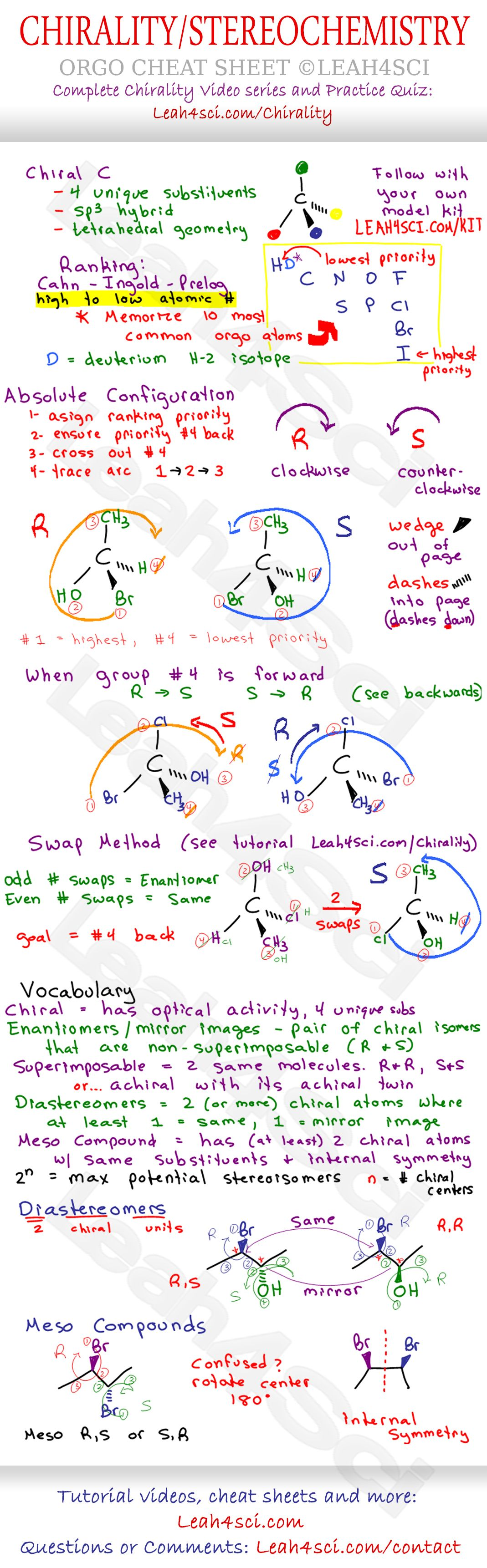 Chirality, Stereoisomers, Enantiomers