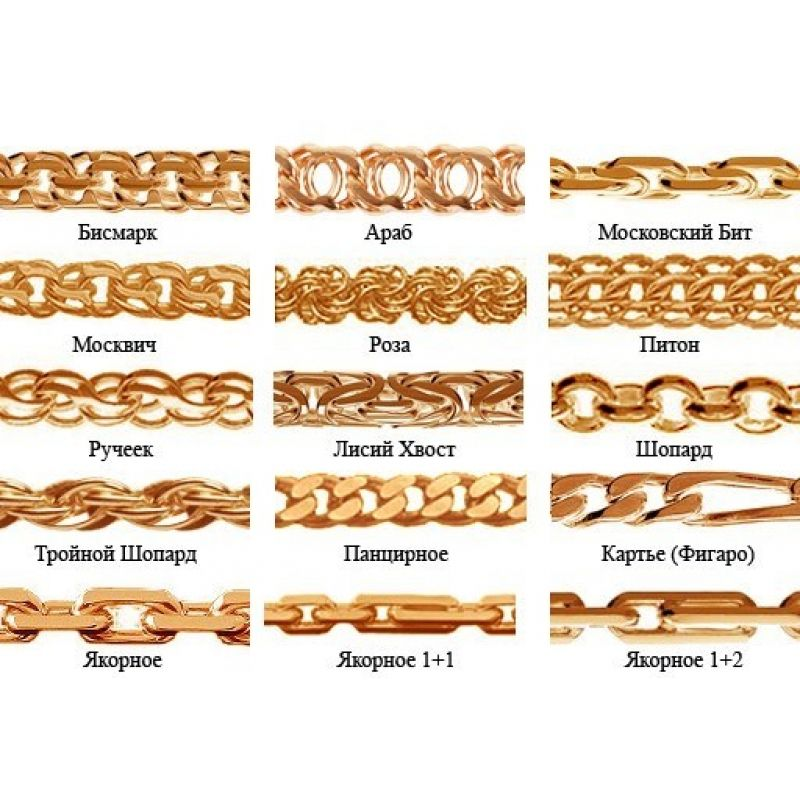 сожалению, виды плетения ювелирных цепей фото и название мифология испытала влияние