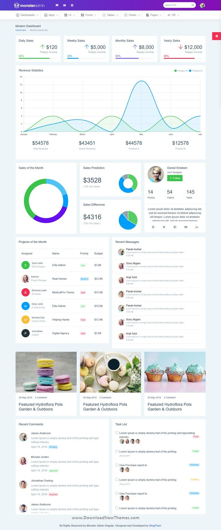 Monsteradmin is a clean and modern design responsive