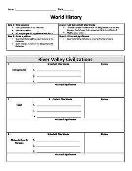 Ancient World History Key Concepts Review Ancient World History World History Classroom River Valley Civilizations