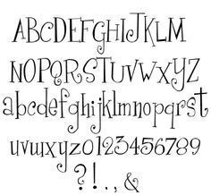 Creative Lettering Styles Alphabet