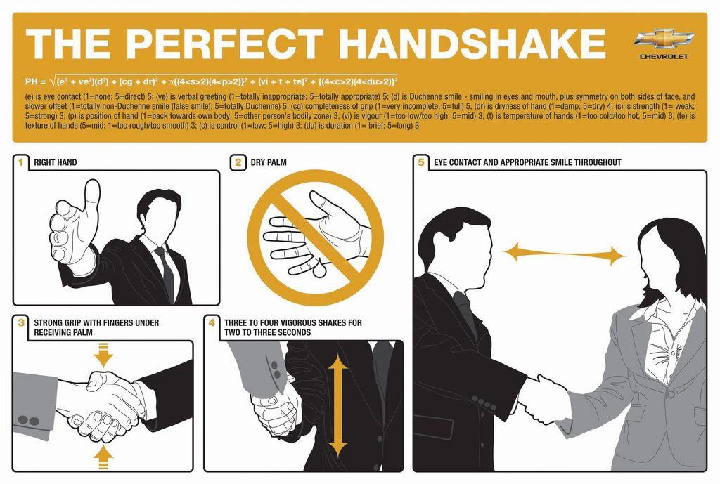 The Perfect Handshake Job advice, Interview skills, Job