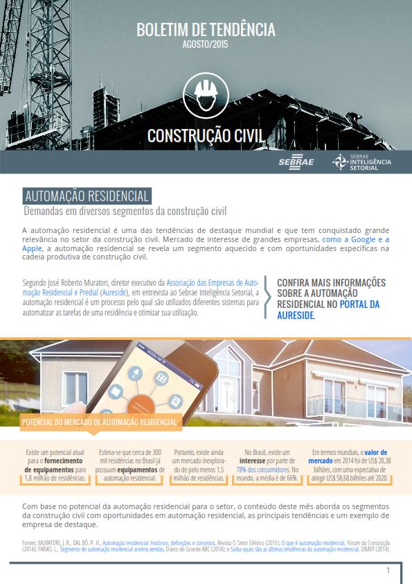 BOLETIM DE TENDÊNCIA – CONSTRUÇÃO CIVIL | Smart Automação