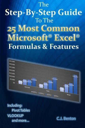 How to Use Pivot Tables in Microsoft Excel Microsoft excel, Step - google spreadsheet formulas