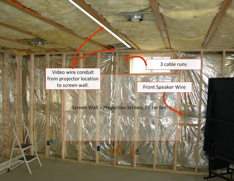 basement theater screen wall pre drywall home theater ideas Automotive Wiring Conduit basement theater screen wall pre drywall