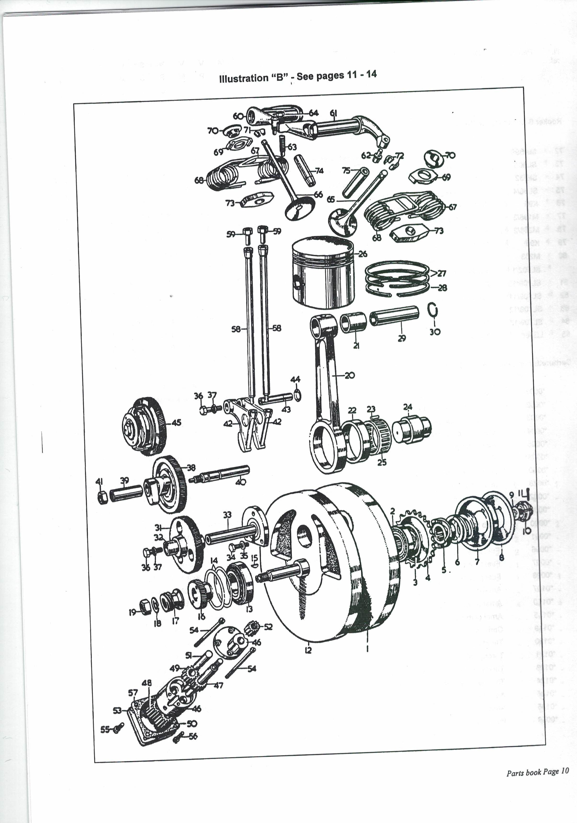 Diagrams of Engine,Clutch & Gearbox Part numbers