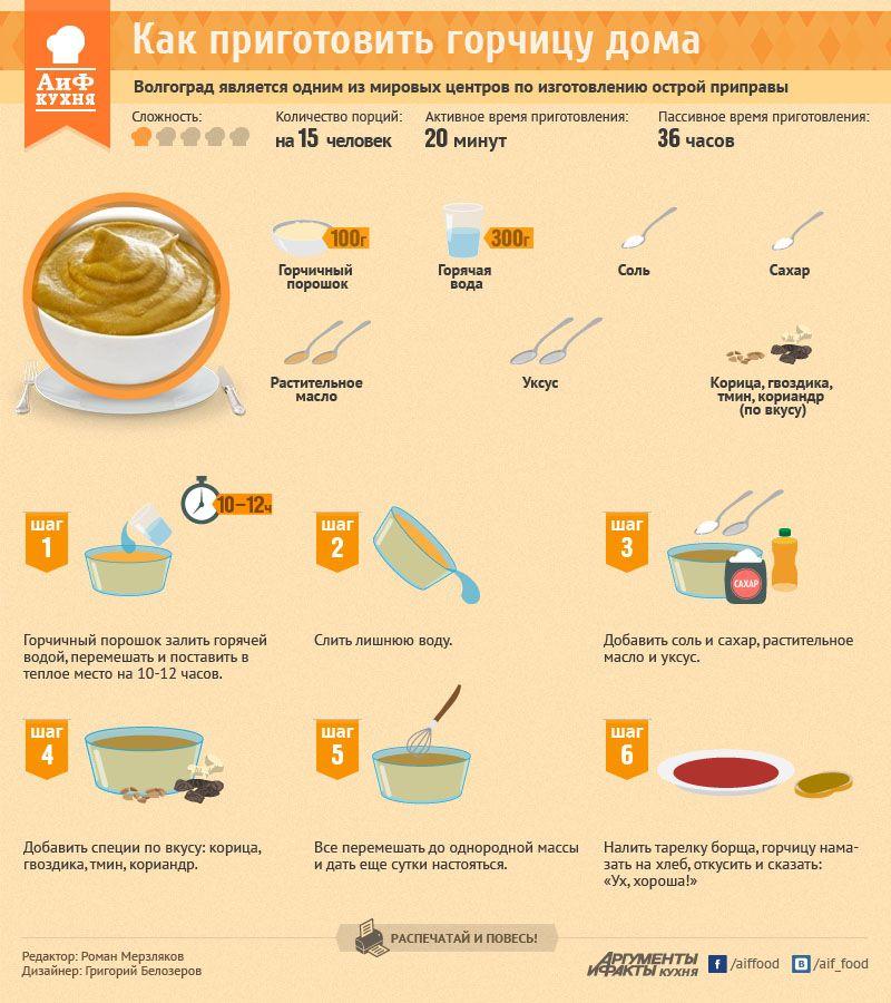 Как приготовить домашнюю горчицу - Кухня - Аргументы и Факты