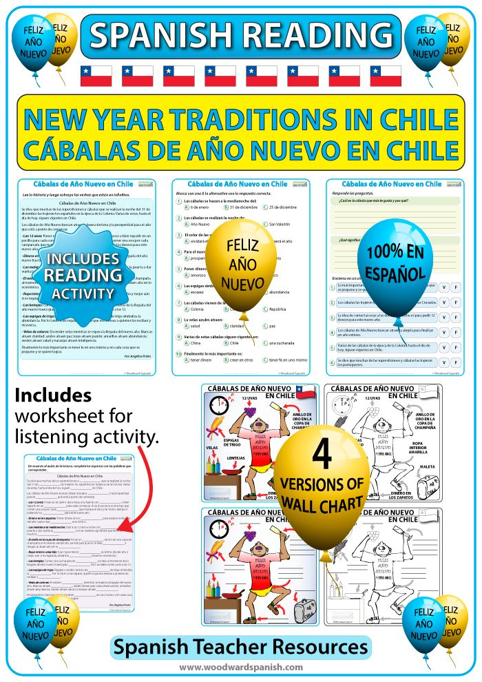 Wall Chart and Reading Passage in Spanish about typical ...