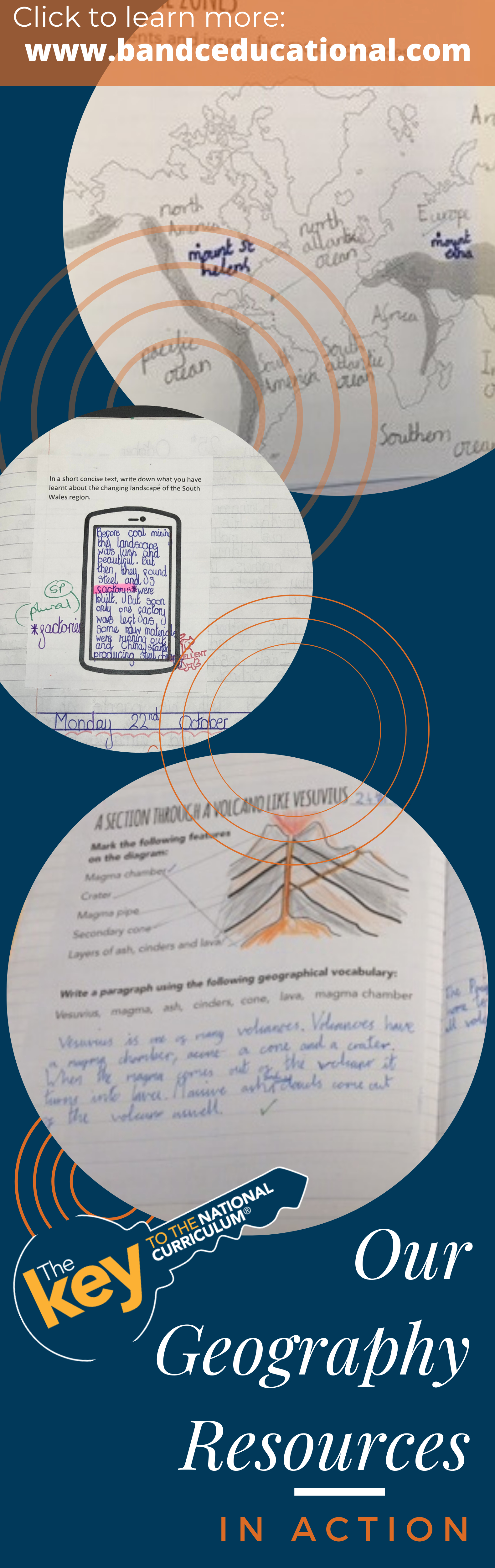 Ks1 Amp Ks2 Geography Resources In Action Example Work In